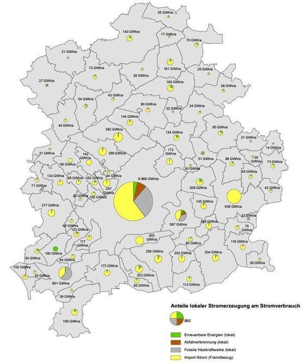 2_2016_Energieerzeugung_Strom_Import Kommunen