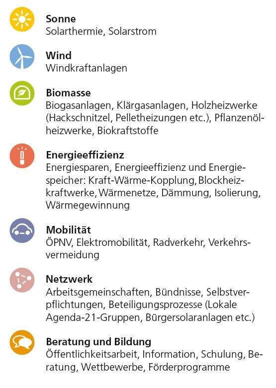 Legende_Karte_Energie_erleben